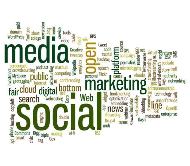 Scoial Media Marketing Lead Generation